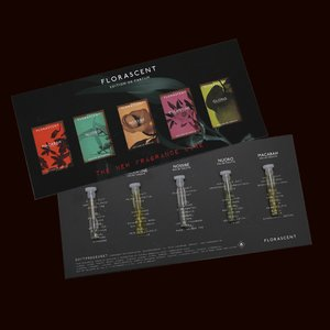 Sample set Edition de Parfum